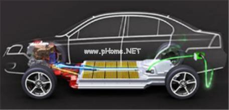 """新能源汽车电机电控领域""""腹背受敌"""",行业洗牌在即"""